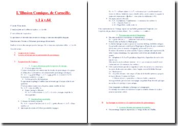 Corneille, L'Illusion comique, Acte I scène 1 : lecture analytique