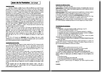 La Fontaine, Le Loup et l'Agneau : étude