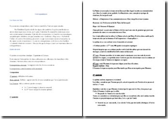 Baudelaire, Correspondances, tiré du recueil Les Fleurs du Mal : étude