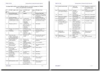Correspondances de référentiels OHSAS 18001, ILO OSH 2001 et BS 8800