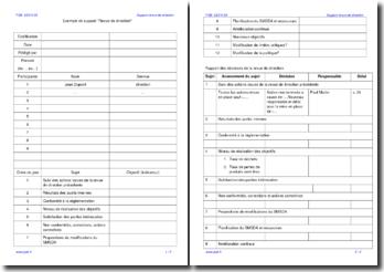 Exemple de support Revue de direction ISO 22000