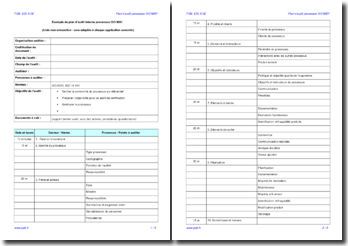 Plan d'audit interne processus ISO 9001 (exemple)