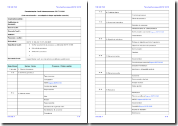 Plan d'audit interne processus ISO/TS 16949 (exemple)