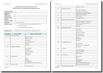 Plan d'audit interne processus ISO 14001