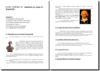 Diderot, Supplément au voyage de Bougainville : analyse