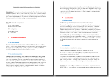 Baudelaire, Les Fleurs du Mal, Correspondances : commentaire composé