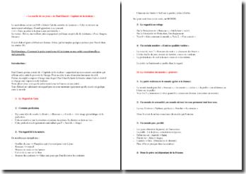Paul Eluard, La courbe de tes yeux : lecture analytique
