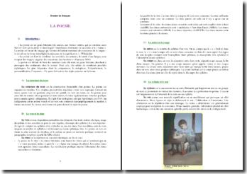 Anthologie de poésies du XVIe au XXe siècle