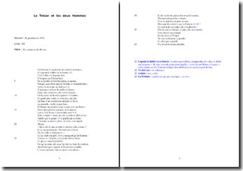 Jean de La Fontaine, Le Trésor et les deux Hommes (étude analytique)