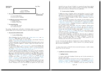 Marivaux, L'Epreuve, Scène XVIII : commentaire