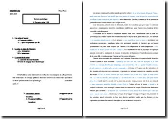 Marivaux, L'Epreuve, Scène VIII : commentaire
