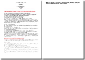 Paul Eluard, La Courbe de tes yeux : plan détaillé de lecture analytique