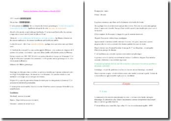 Guillaume Apollinaire, Alcools, Les femmes : commentaire