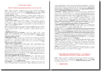 Aragon, Les Yeux d'Elsa, Plainte pour le grand descort de France : commentaire