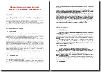Guillaume Apollinaire, Alcools, Le Brasier : commentaire