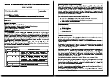 Fiche d'Activité Professionnelle de Synthèse (APS) de l'entreprise Sonosud