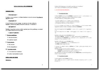 Charles Baudelaire, La Vie anterieure : analyse