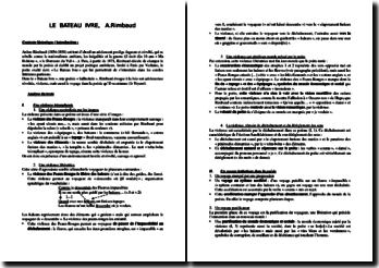 Arthur Rimbaud, Le Bateau ivre : commentaire