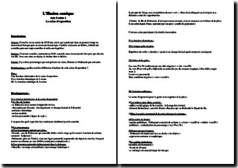 Corneille, L'Illusion comique, Acte I scène 1, scène d'exposition : plan détaillé de commentaire