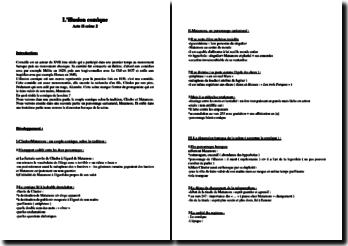 Corneille, L'illusion comique, Acte II scène 2 : plan détaillé de commentaire