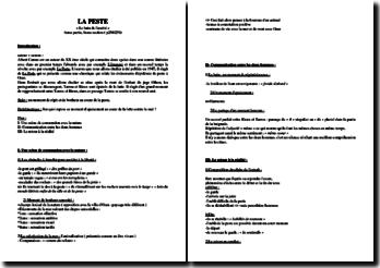 Albert Camus, La Peste, Le bain de l'amitié