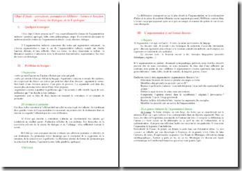 Convaincre, persuader et délibérer : formes et fonctions de l'essai, du dialogue et de l'apologue