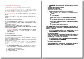 Les propositions françaises