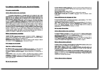 Jean de La Fontaine, Fables, Les animaux malades de la peste : commentaire