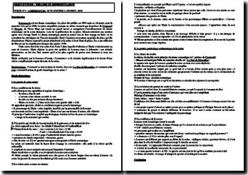 Alfred de Musset, Lorenzaccio, Acte II scène 4 : étude thématique