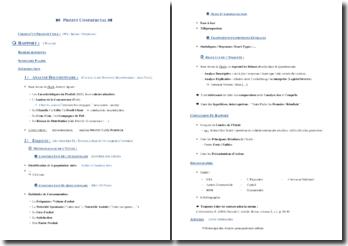 Méthode de rédaction d'un rapport de projet commercial