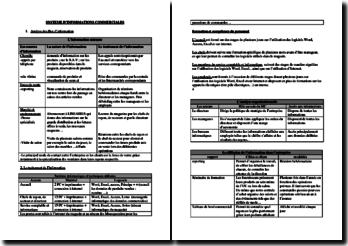 Dossier d'Analyse et Conduite de la Relation Commerciale (ACRC) : système d'informations commerciales