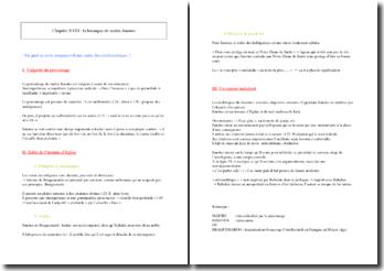 Rabelais, Gargantua, Chapitre XVIII : analyse de la harangue de maître Janotus