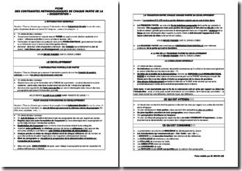 Fiche méthodologique générale de la dissertation