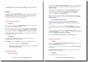 Beaumarchais, Le Mariage de Figaro, Acte V scène 7 : commentaire composé