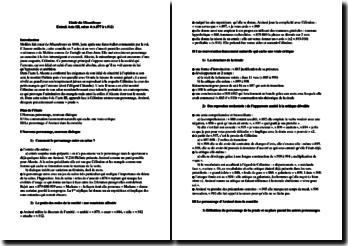 Molière, Le Misanthrope, Acte III scène 4 : commentaire composé