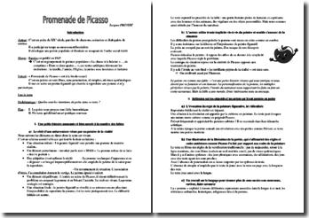 Fiches de révision de Français sur la séquence de la poésie
