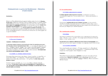 Chateaubriand, Mémoires d'outre-tombe, La grive de Montboissier : commentaire composé