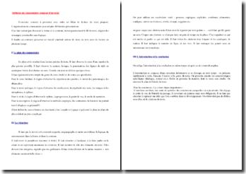 Méthodologie du commentaire de texte