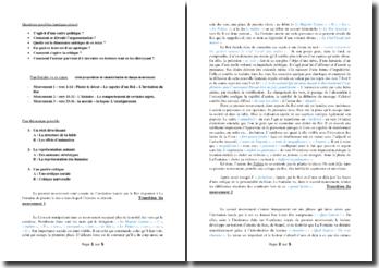 La Fontaine, La Cour du Lion : étude linéaire