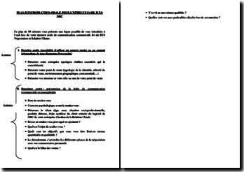 Plan d'introduction orale pour l'épreuve E4 du BTS NRC