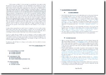 Boris Vian, L'Ecume des jours, Incipit : lecture analytique