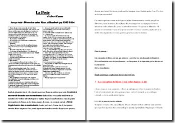 Camus, La Peste : discussion Rambert-Rieux, exposé de deux conceptions