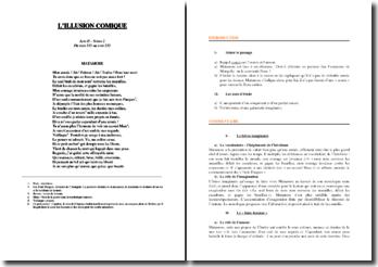 Corneille, L'Illusion comique, Acte II scène 2, extrait : commentaire composé
