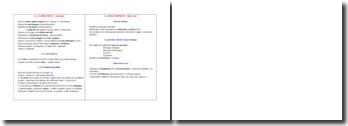 Fiches de révision de Français pour le Brevet des collèges