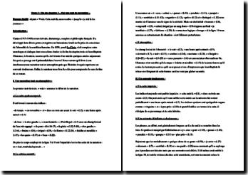 Camus, La Chute, Fin du chapitre 3 : commentaire composé