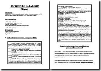 Diderot, Jacques le Fataliste, Incipit : étude de l'extrait