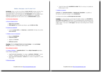 Molière, Dom Juan, Acte IV scènes 7 et 8 : plan détaillé de commentaire