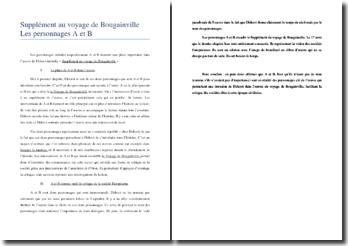 Denis Diderot, Supplément au voyage de Bougainville: les personnages A et B