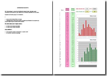 Répartiteur : harmoniseur de notes d'évaluations