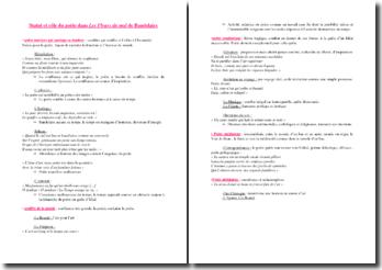 Statut et rôle du poète dans Les Fleurs du Mal de Baudelaire